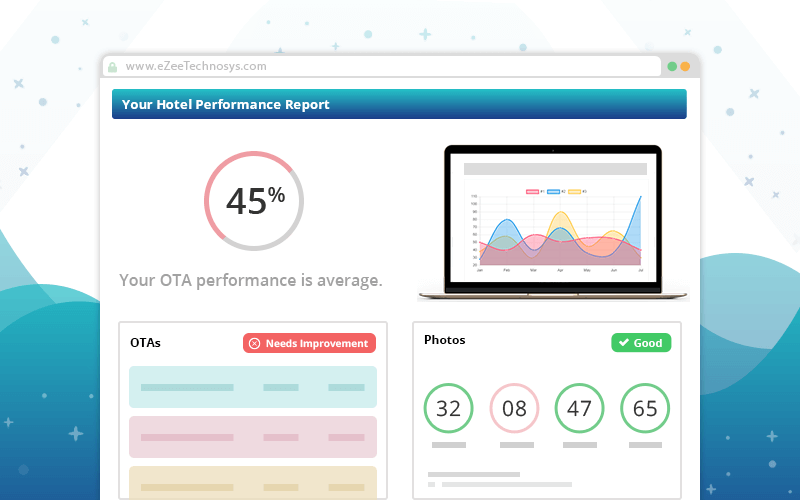 Hotel Performance Report