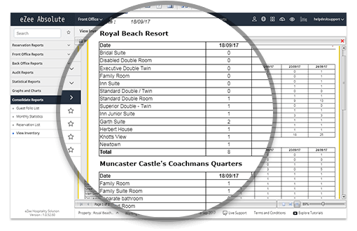 Reporting and Statistical Analysis in eZee Absolute