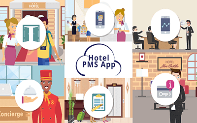 Hotel Management App for Mobiles and Tablets - eZee Absolute